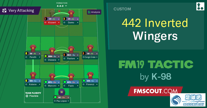 442-inverted-wingers-fm19-tactic.png